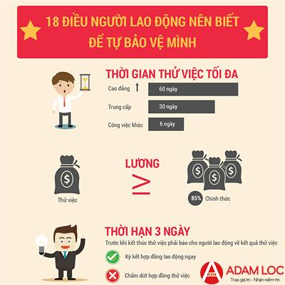 18-luat-lao-dong-co-ban-nen-biet-de-bao-ve-minh