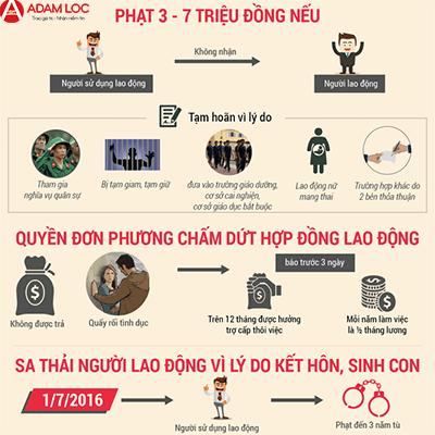 khong-duoc-sa-thai-nguoi-lao-dong-vi-ket-hon-sinh-con