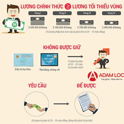 luong-chinh-thuc-lon-hon-luong-toi-thieu-vung