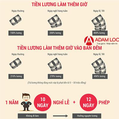 tien-luong-lam-them-gio-phai-cao-hon-binh-thuong