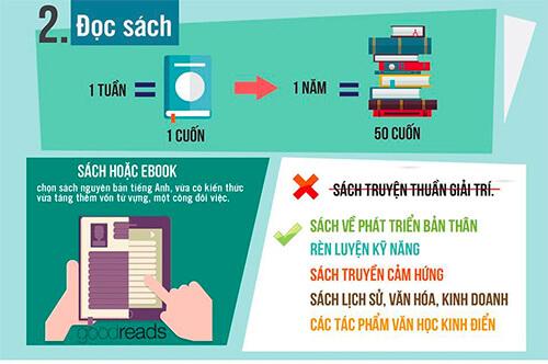 doc-sach